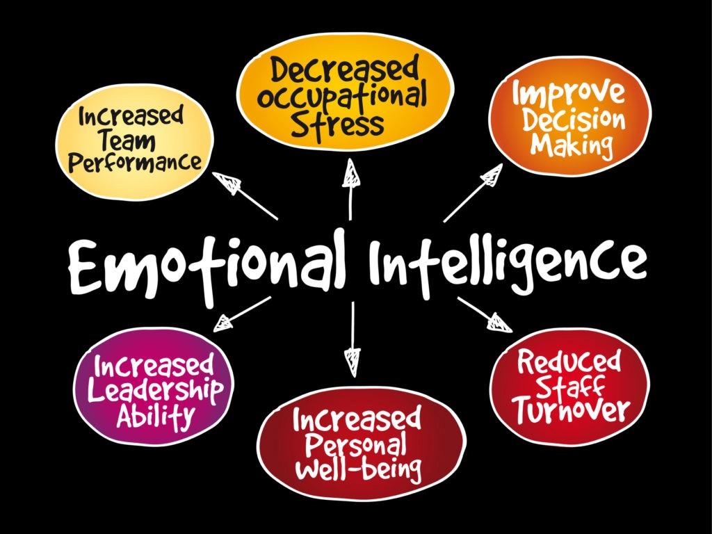 Coach Emocional y Cómo Ayuda a tu Inteligencia Emocional